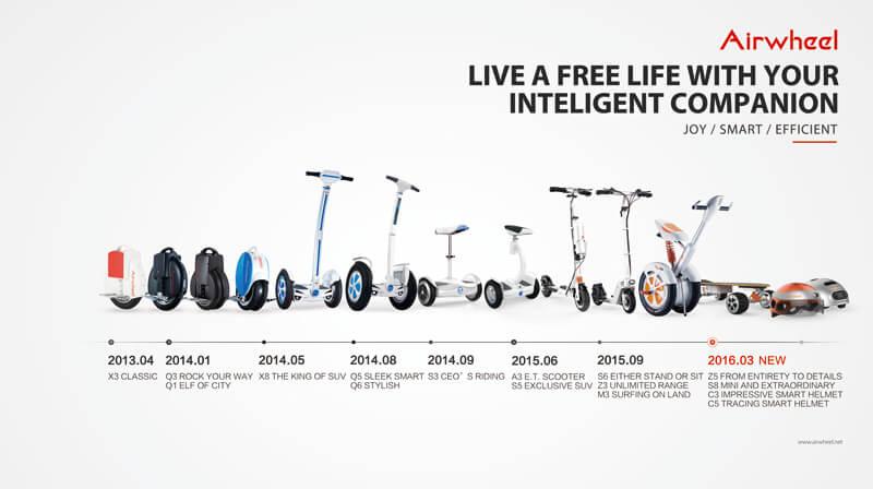 monoroue et monocycle électrique